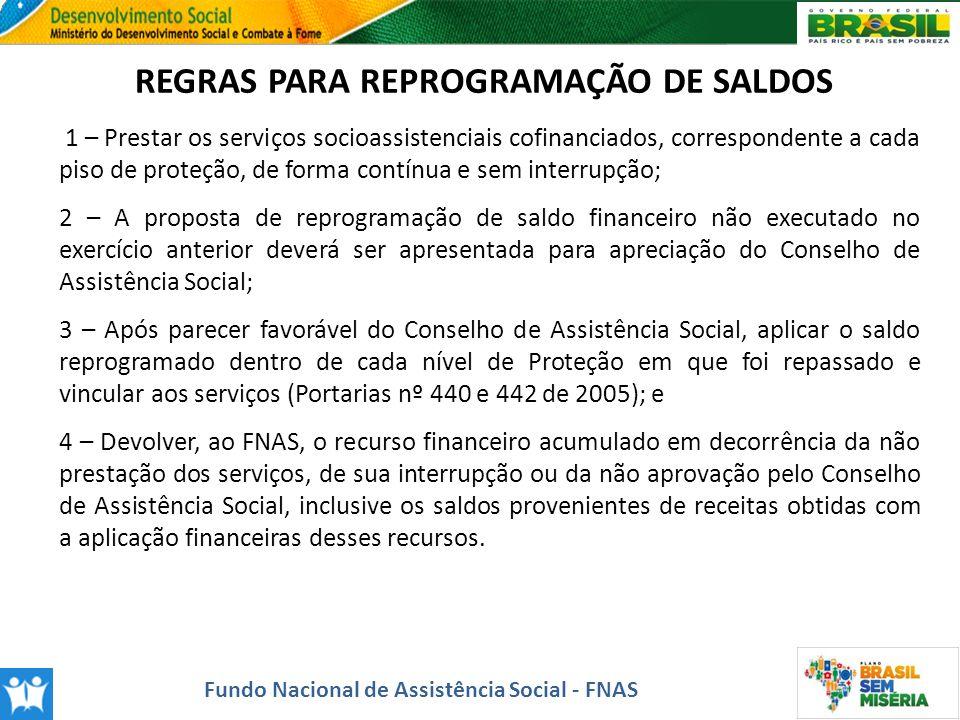 REGRAS PARA REPROGRAMAÇÃO DE SALDOS