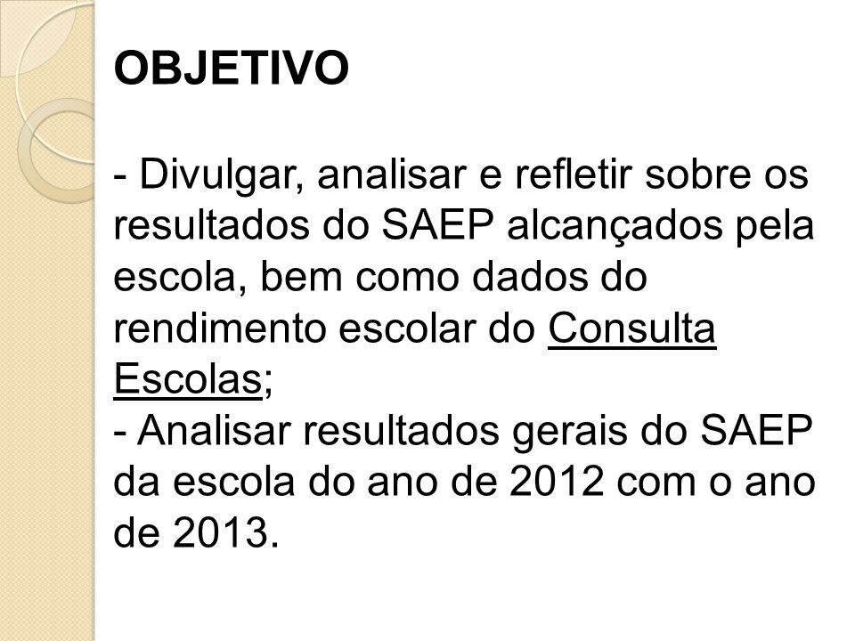 OBJETIVO - Divulgar, analisar e refletir sobre os resultados do SAEP alcançados pela escola, bem como dados do rendimento escolar do Consulta Escolas; - Analisar resultados gerais do SAEP da escola do ano de 2012 com o ano de 2013.