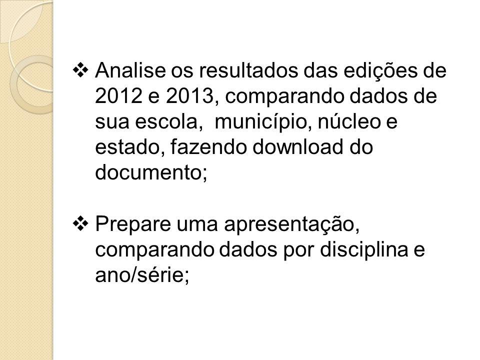 Analise os resultados das edições de 2012 e 2013, comparando dados de sua escola, município, núcleo e estado, fazendo download do documento;
