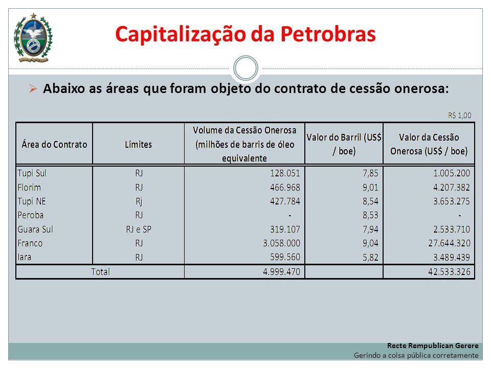 Capitalização da Petrobras