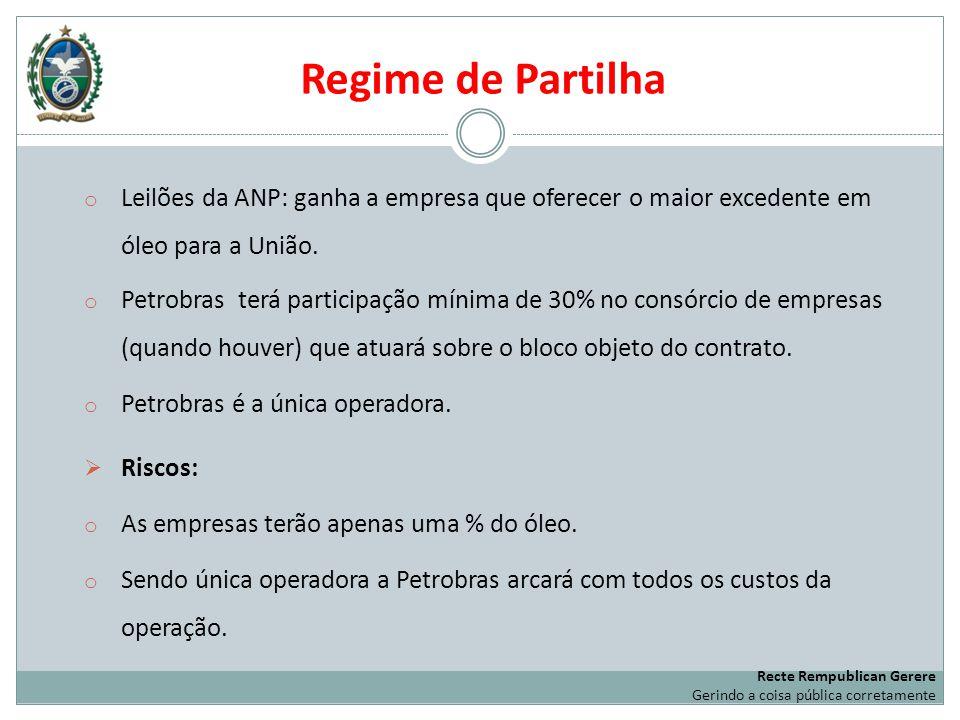 Regime de Partilha Leilões da ANP: ganha a empresa que oferecer o maior excedente em óleo para a União.