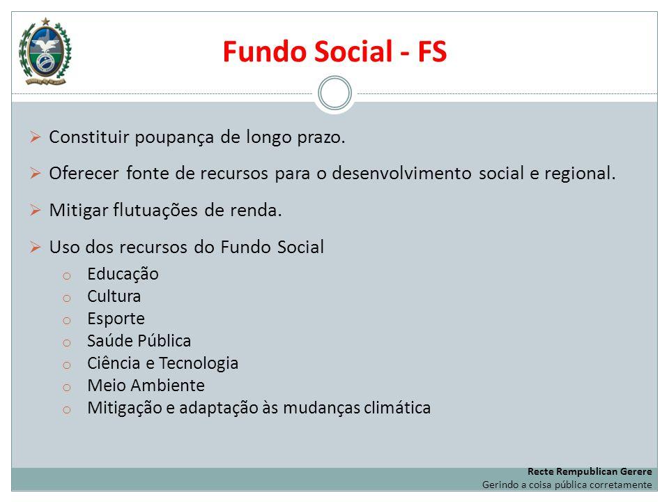 Fundo Social - FS Constituir poupança de longo prazo.