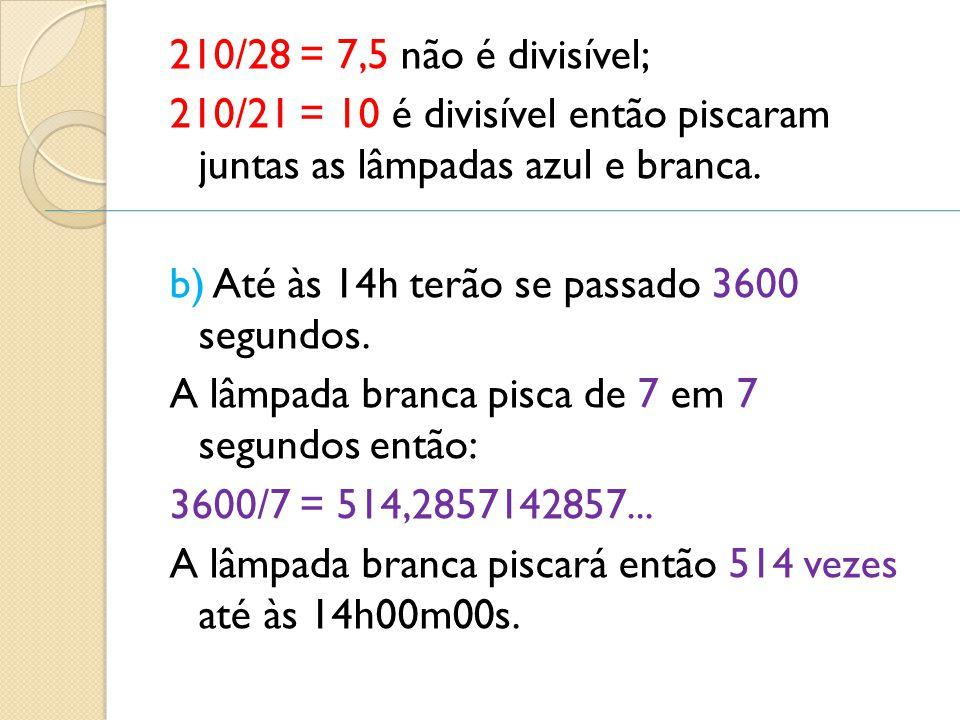 210/28 = 7,5 não é divisível; 210/21 = 10 é divisível então piscaram juntas as lâmpadas azul e branca.