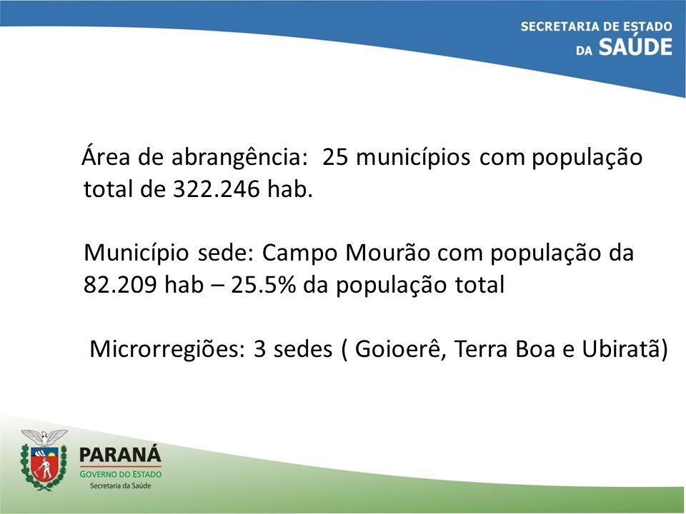 Área de abrangência: 25 municípios com população total de 322. 246 hab