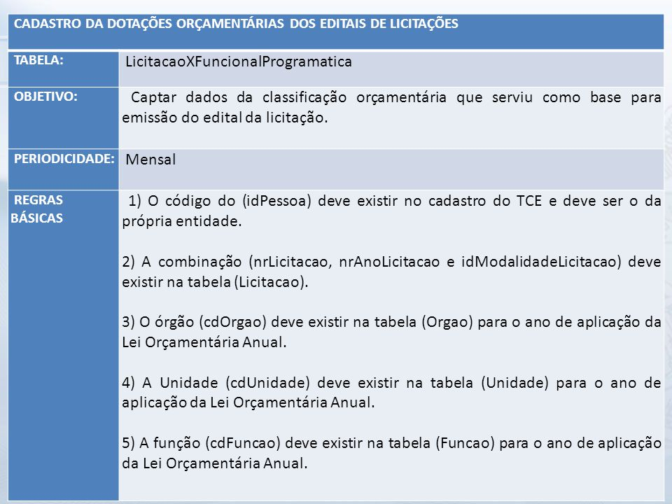 LicitacaoXFuncionalProgramatica