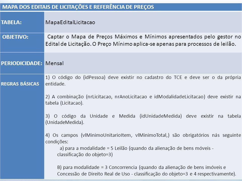 MAPA DOS EDITAIS DE LICITAÇÕES E REFERÊNCIA DE PREÇOS TABELA: