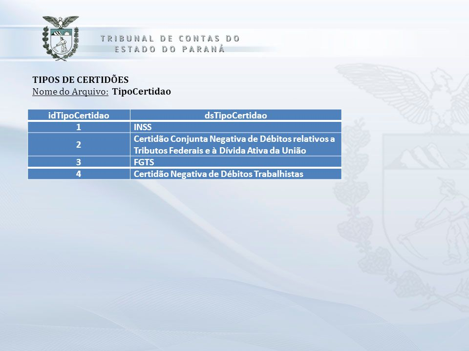 TIPOS DE CERTIDÕES Nome do Arquivo: TipoCertidao. idTipoCertidao. dsTipoCertidao. 1. INSS. 2.