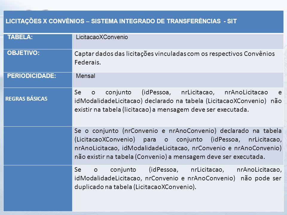 LICITAÇÕES X CONVÊNIOS – SISTEMA INTEGRADO DE TRANSFERÊNCIAS - SIT. TABELA: LicitacaoXConvenio.