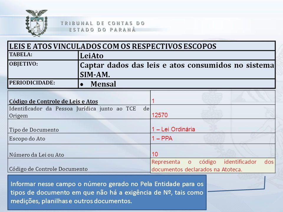 LEIS E ATOS VINCULADOS COM OS RESPECTIVOS ESCOPOS LeiAto