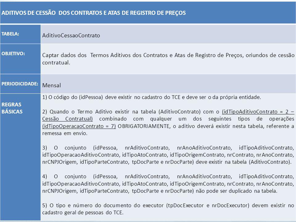 ADITIVOS DE CESSÃO DOS CONTRATOS E ATAS DE REGISTRO DE PREÇOS