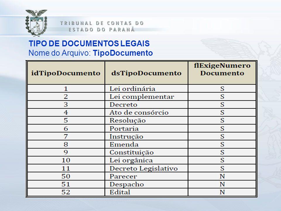 TIPO DE DOCUMENTOS LEGAIS Nome do Arquivo: TipoDocumento