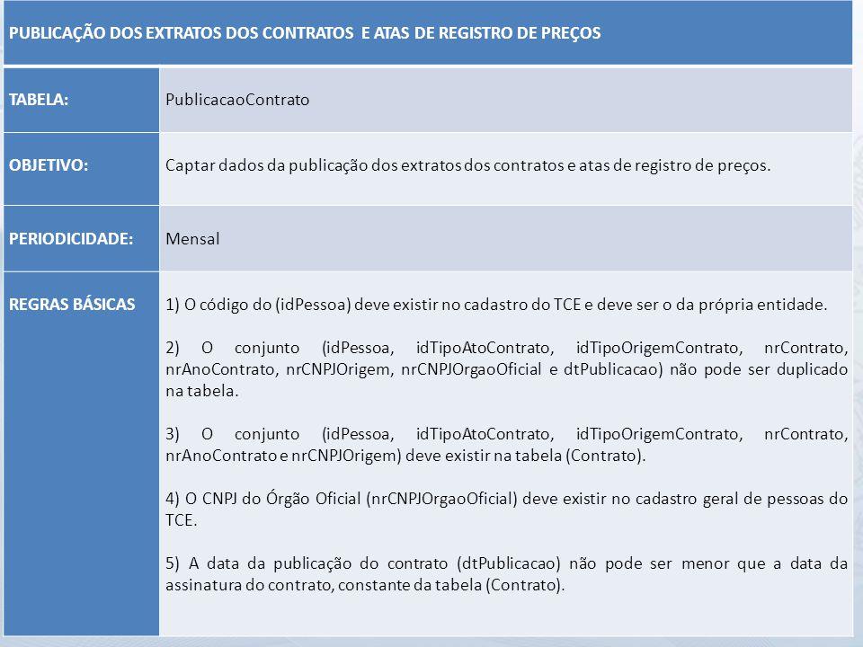 PUBLICAÇÃO DOS EXTRATOS DOS CONTRATOS E ATAS DE REGISTRO DE PREÇOS. TABELA: PublicacaoContrato.