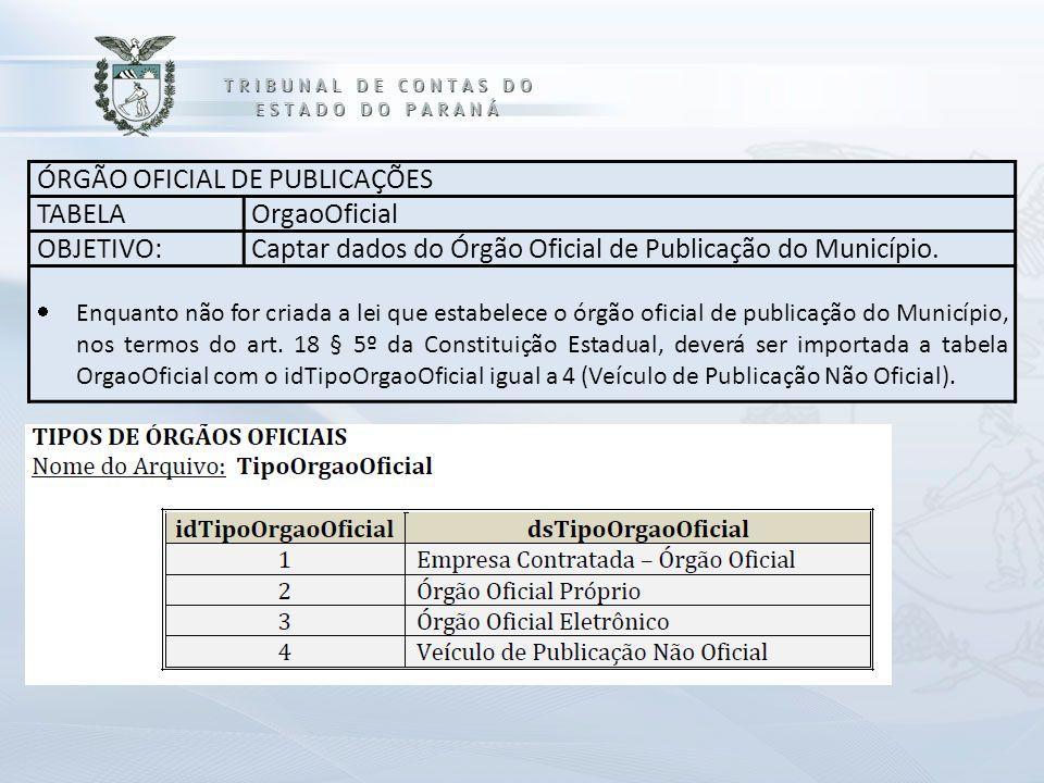 ÓRGÃO OFICIAL DE PUBLICAÇÕES TABELA OrgaoOficial OBJETIVO: