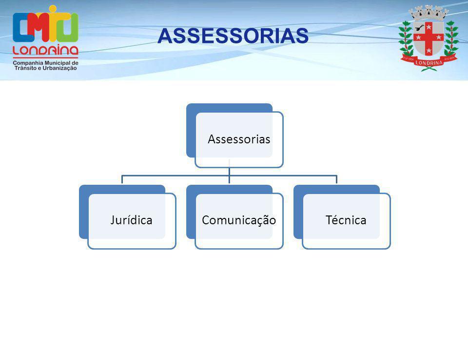 ASSESSORIAS Assessorias Jurídica Comunicação Técnica