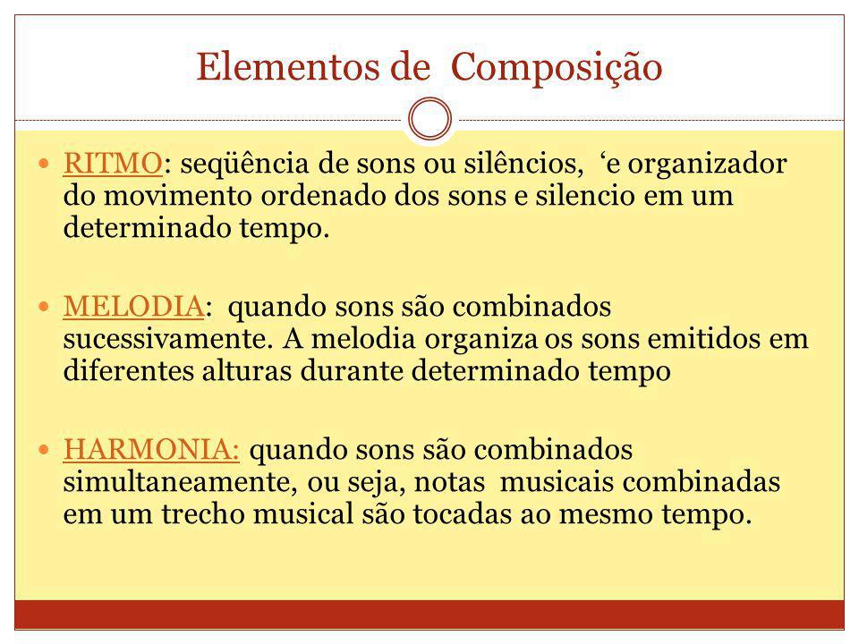 Elementos de Composição