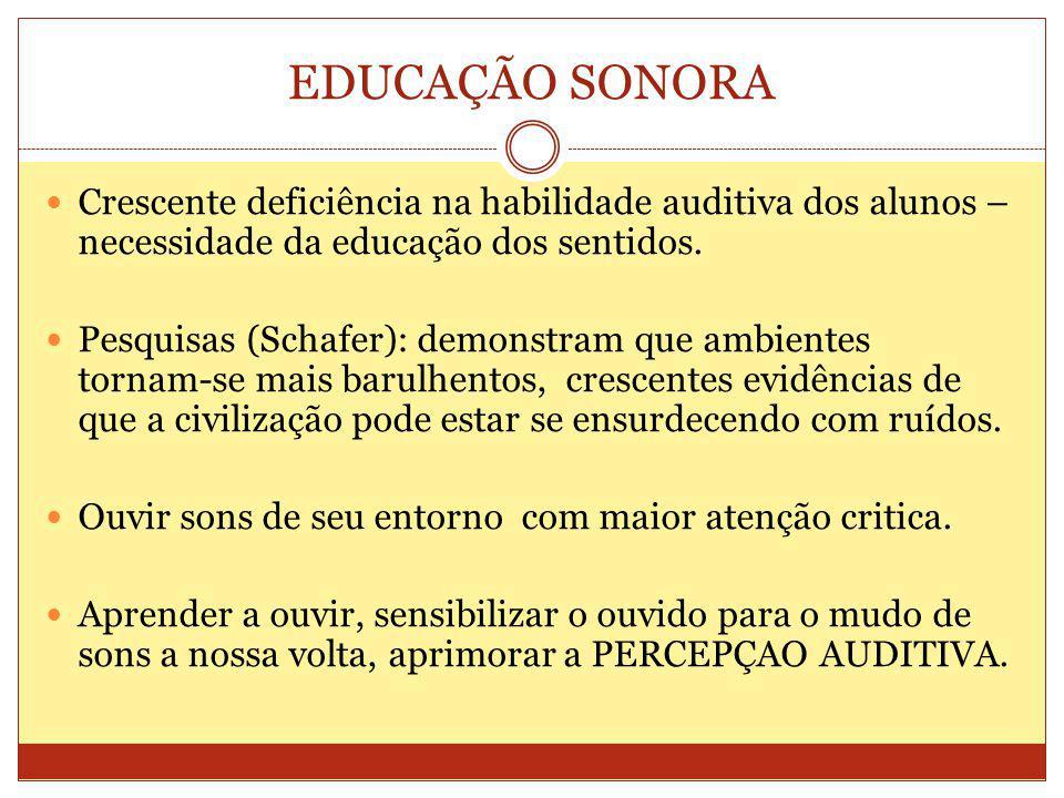 EDUCAÇÃO SONORA Crescente deficiência na habilidade auditiva dos alunos – necessidade da educação dos sentidos.
