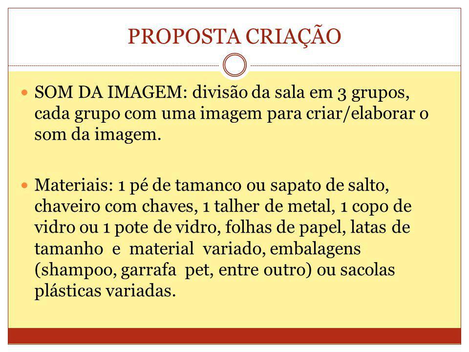 PROPOSTA CRIAÇÃO SOM DA IMAGEM: divisão da sala em 3 grupos, cada grupo com uma imagem para criar/elaborar o som da imagem.
