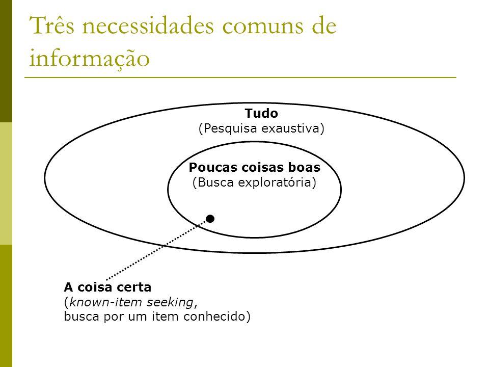 Três necessidades comuns de informação