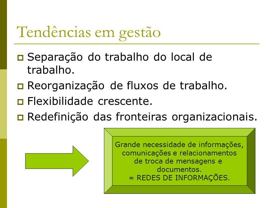 Tendências em gestão Separação do trabalho do local de trabalho.
