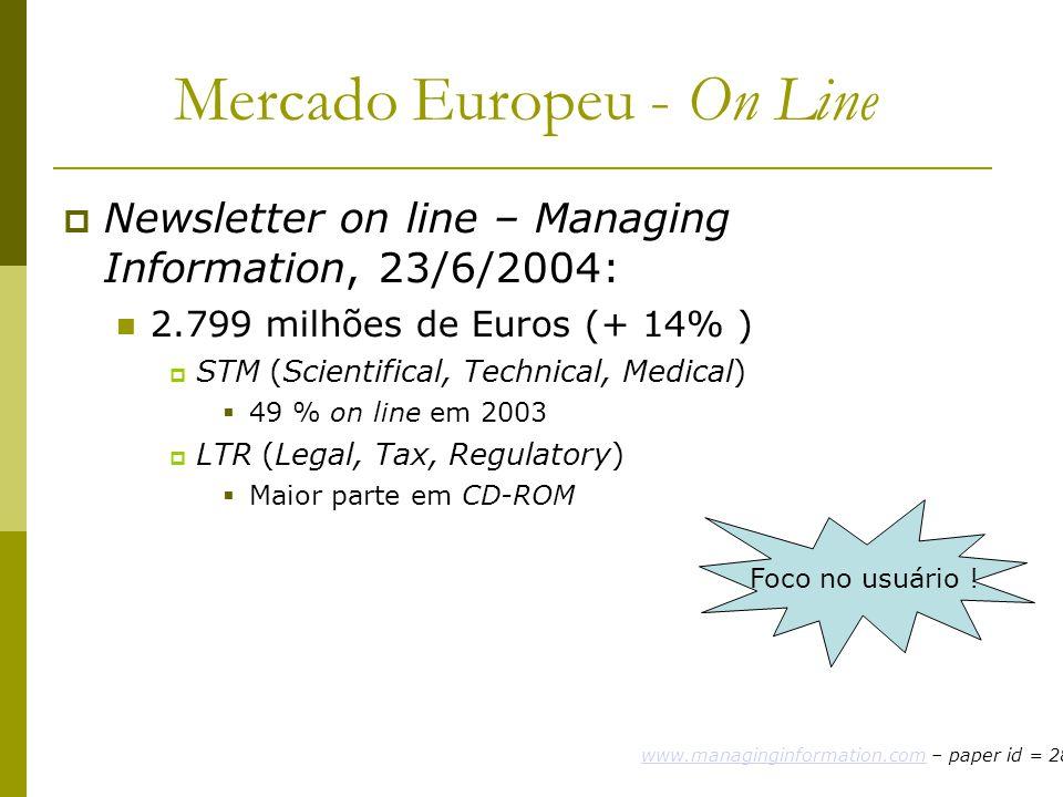 Mercado Europeu - On Line