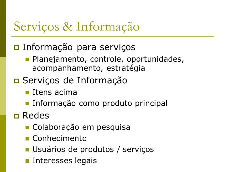 Serviços & Informação Informação para serviços Serviços de Informação
