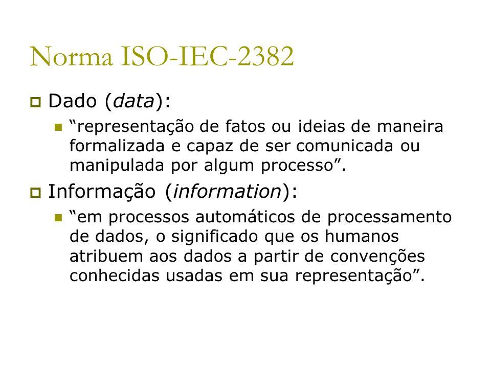 Norma ISO-IEC-2382 Dado (data): Informação (information):