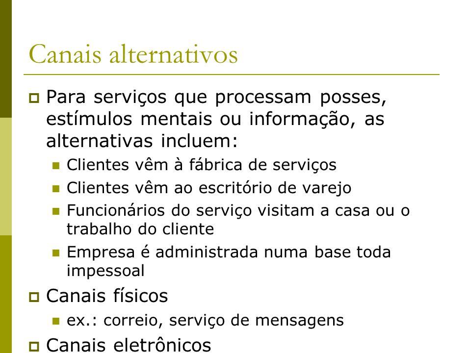 Canais alternativos Para serviços que processam posses, estímulos mentais ou informação, as alternativas incluem: