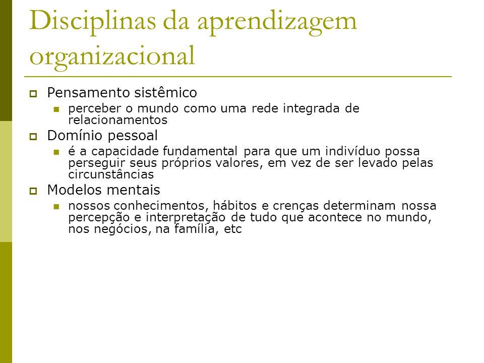 Disciplinas da aprendizagem organizacional