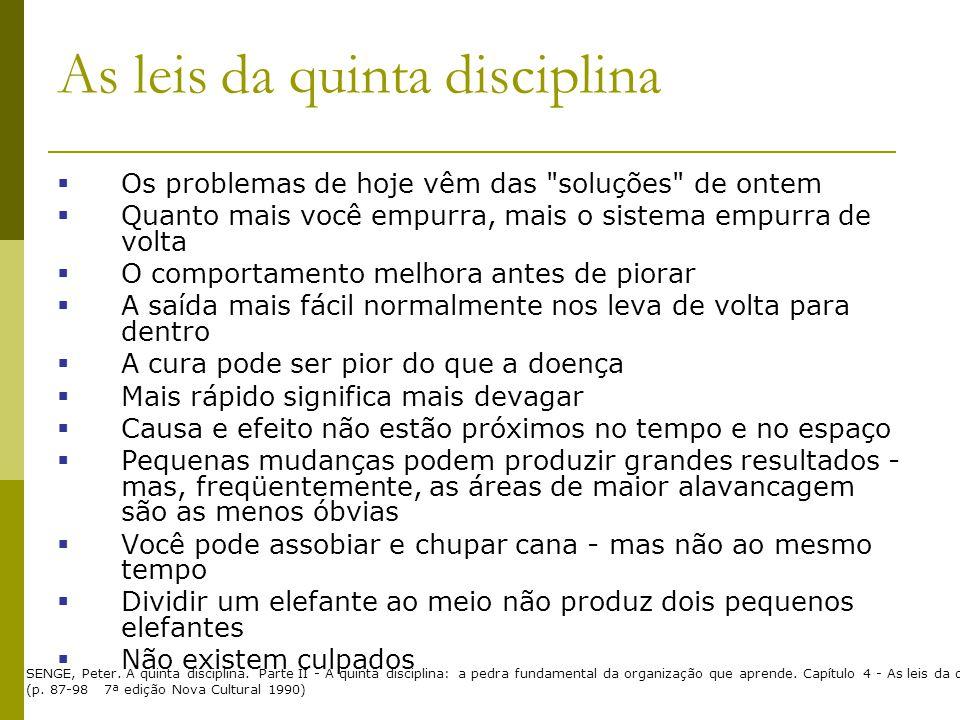 As leis da quinta disciplina