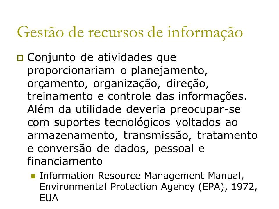 Gestão de recursos de informação