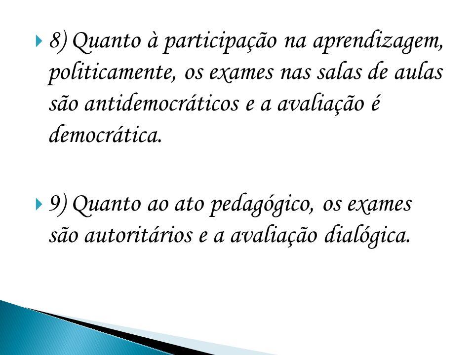 8) Quanto à participação na aprendizagem, politicamente, os exames nas salas de aulas são antidemocráticos e a avaliação é democrática.