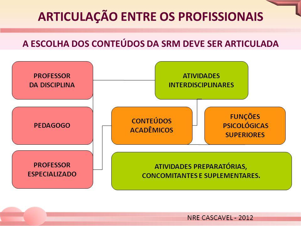 ATIVIDADES PREPARATÓRIAS, CONCOMITANTES E SUPLEMENTARES.