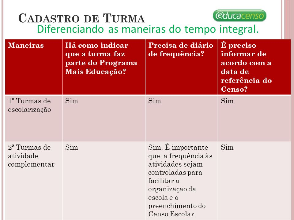Diferenciando as maneiras do tempo integral.