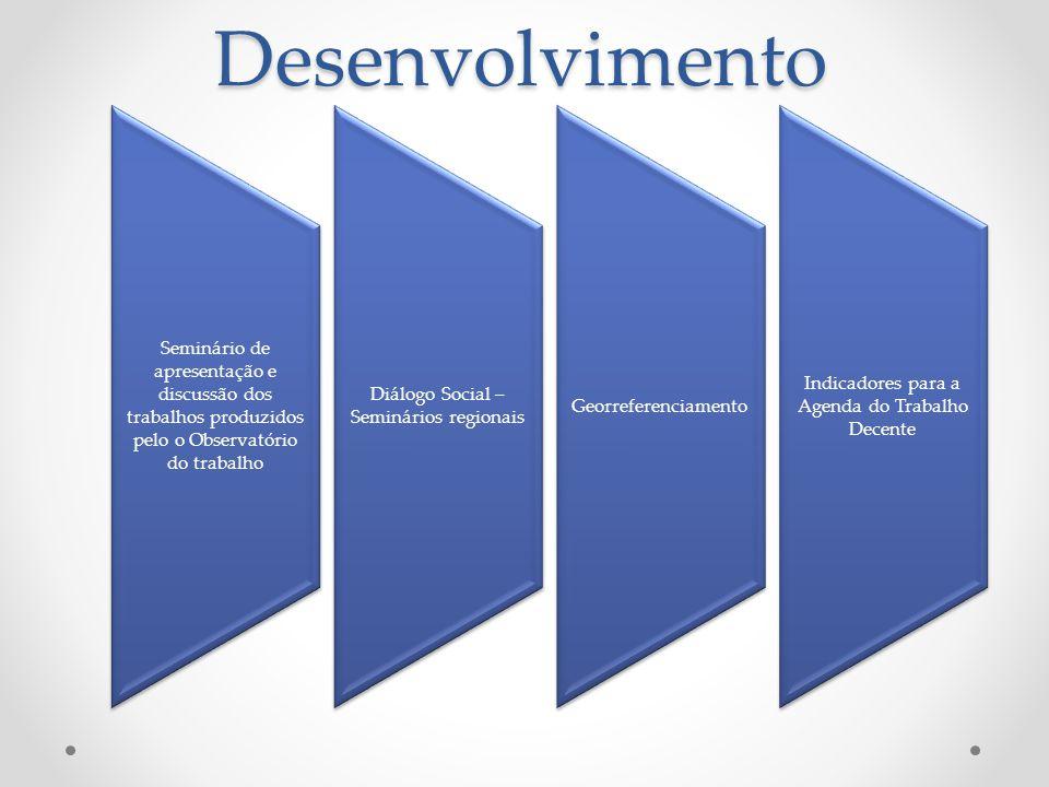 Desenvolvimento Seminário de apresentação e discussão dos trabalhos produzidos pelo o Observatório do trabalho.