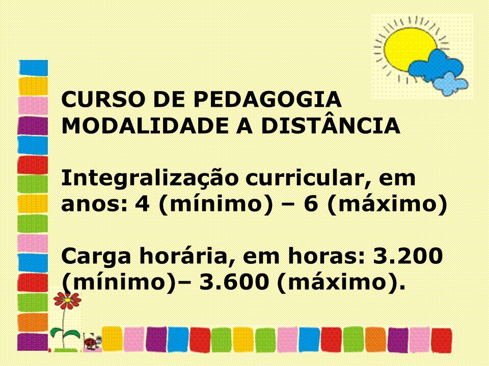 CURSO DE PEDAGOGIA MODALIDADE A DISTÂNCIA. Integralização curricular, em anos: 4 (mínimo) – 6 (máximo)