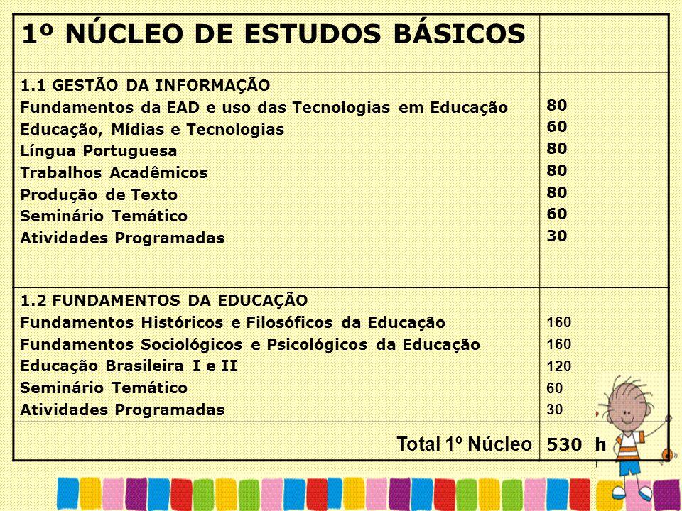 1º NÚCLEO DE ESTUDOS BÁSICOS