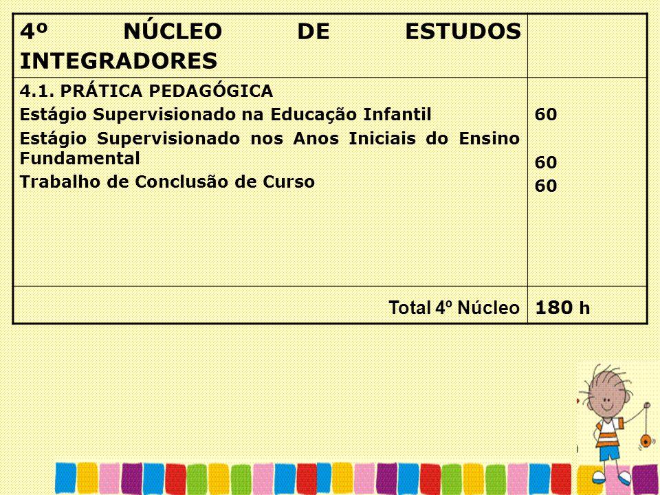 4º NÚCLEO DE ESTUDOS INTEGRADORES