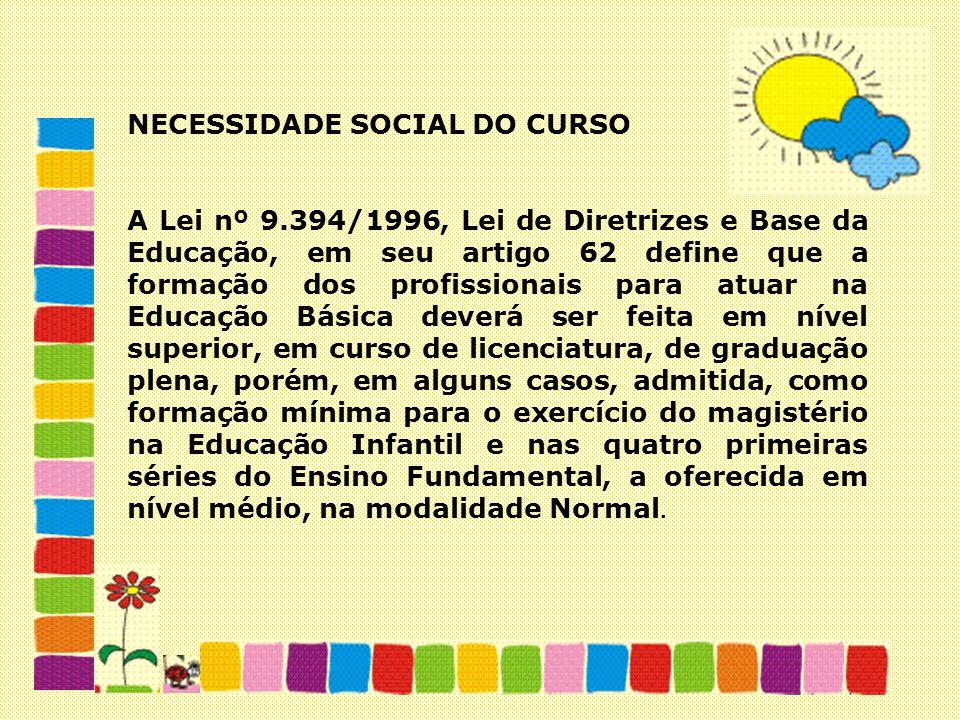 NECESSIDADE SOCIAL DO CURSO