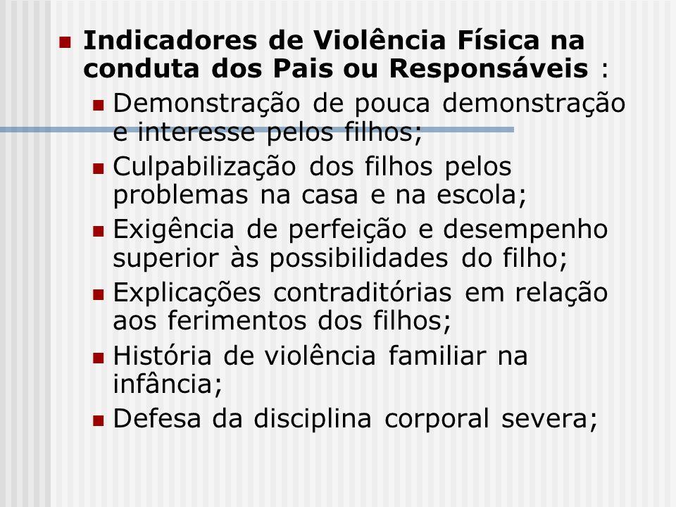 Indicadores de Violência Física na conduta dos Pais ou Responsáveis :