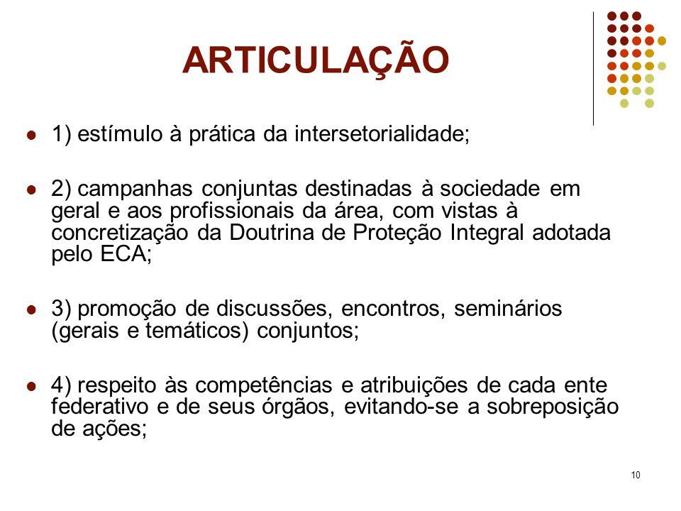 ARTICULAÇÃO 1) estímulo à prática da intersetorialidade;