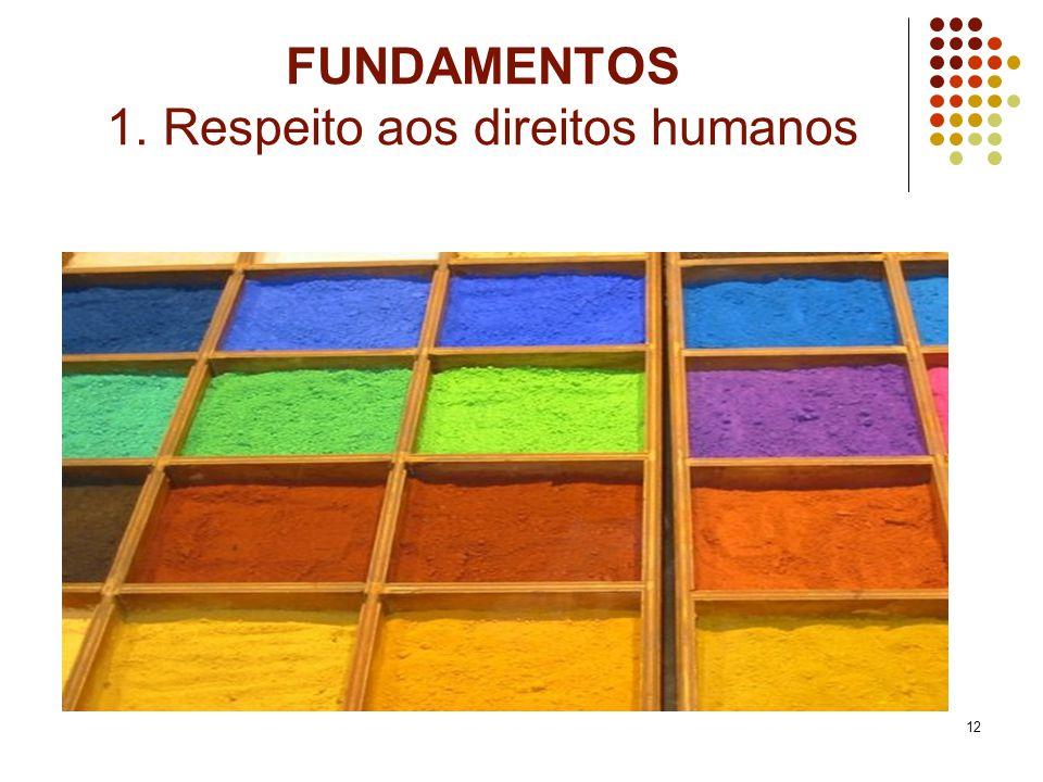 FUNDAMENTOS 1. Respeito aos direitos humanos