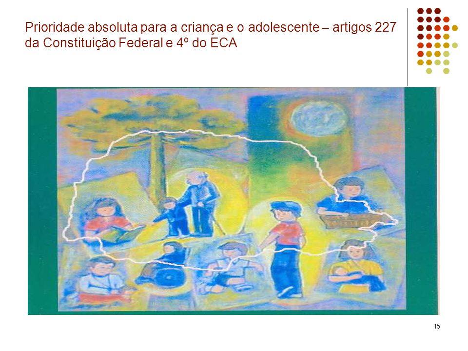 Prioridade absoluta para a criança e o adolescente – artigos 227 da Constituição Federal e 4º do ECA