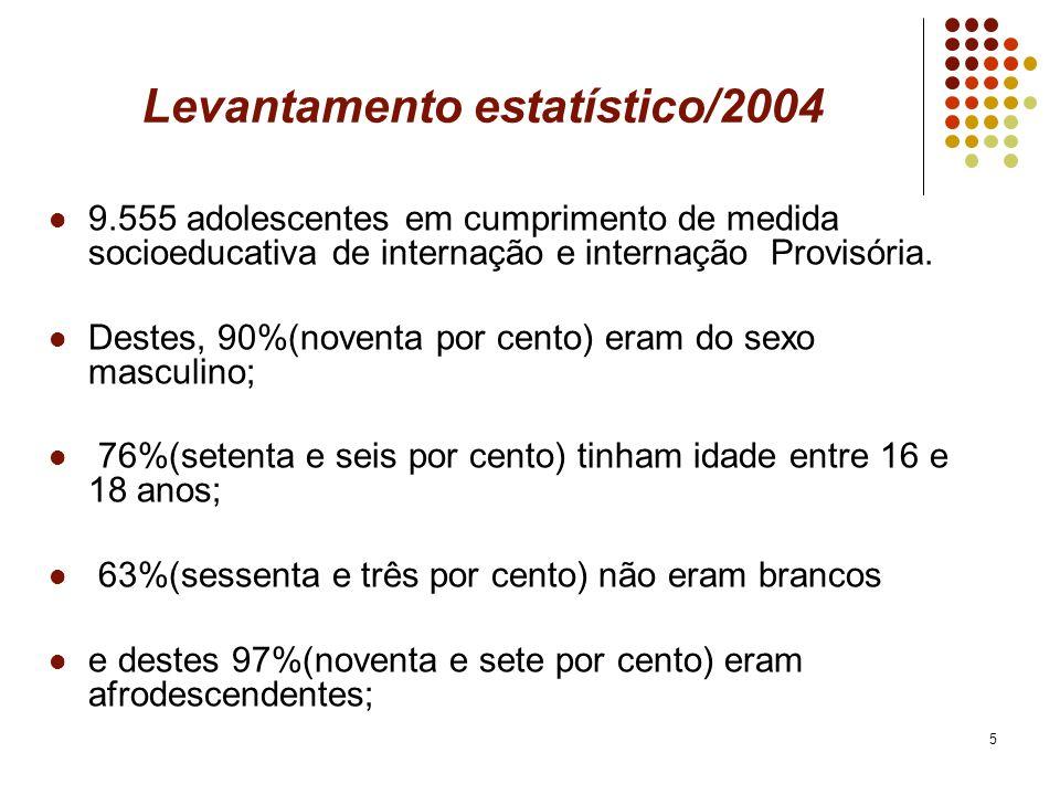 Levantamento estatístico/2004