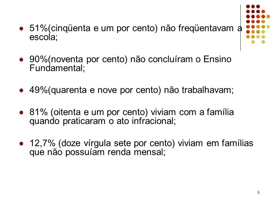 51%(cinqüenta e um por cento) não freqüentavam a escola;