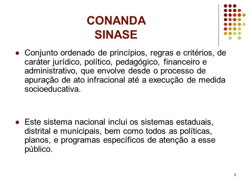 CONANDA SINASE