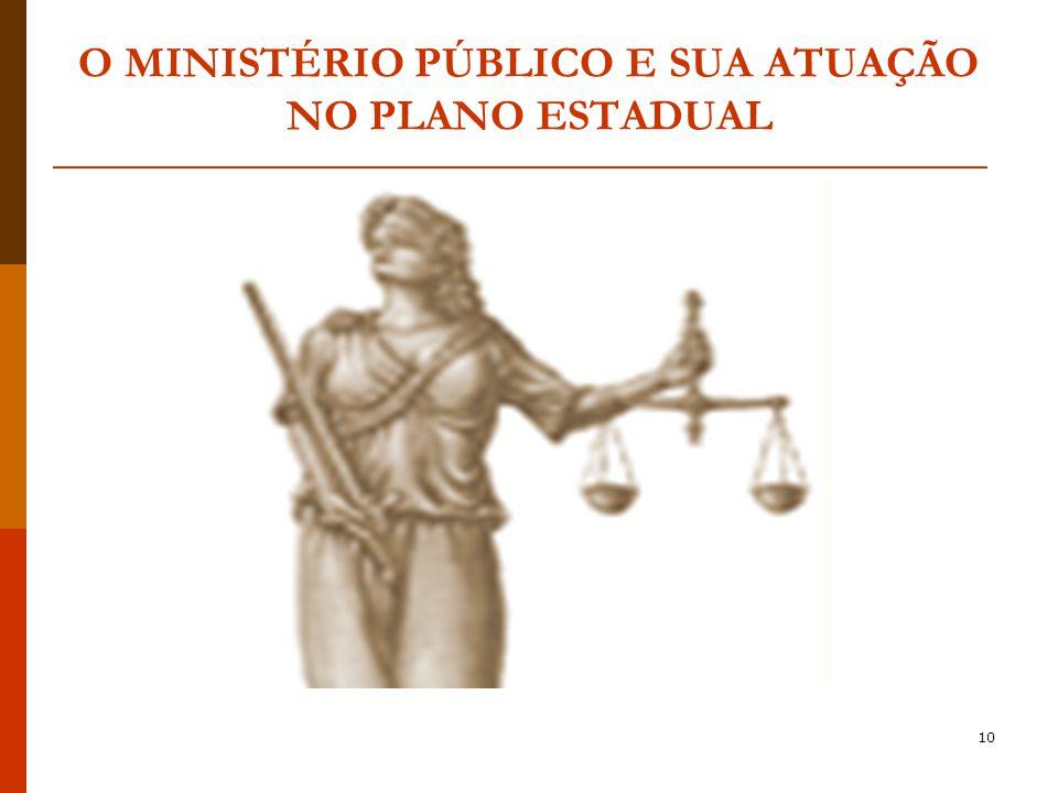 O MINISTÉRIO PÚBLICO E SUA ATUAÇÃO NO PLANO ESTADUAL