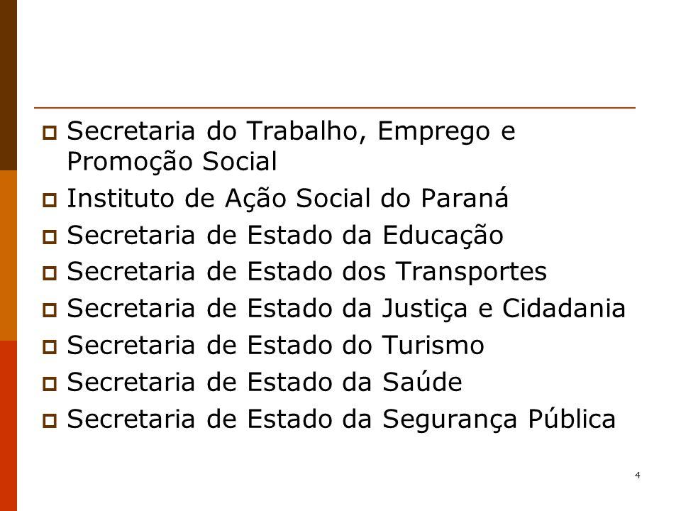 Secretaria do Trabalho, Emprego e Promoção Social