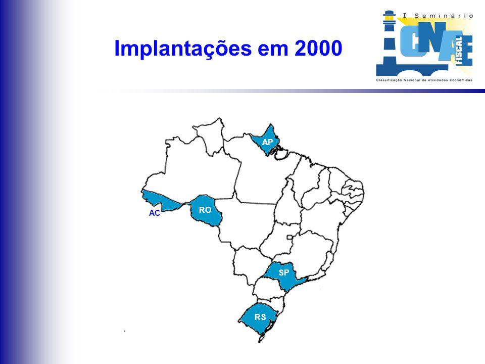 Situação consolidada em 1999