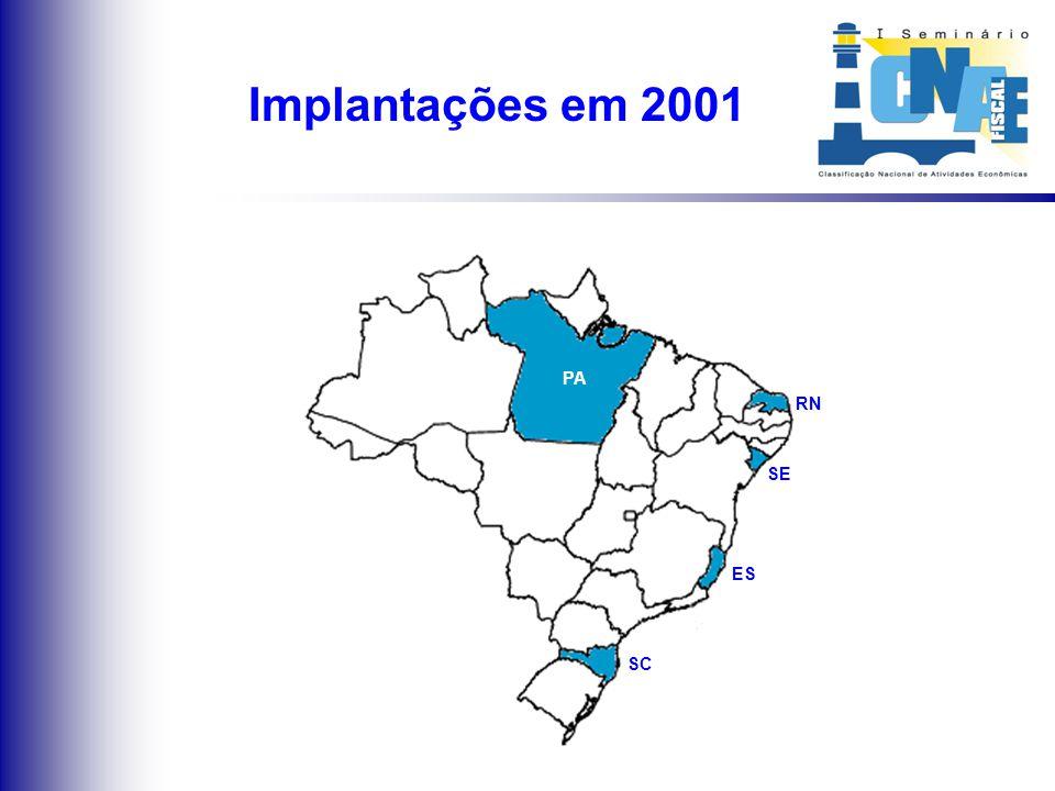 Situação consolidada em 2000 SECRETARIA DA RECEITA FEDERAL