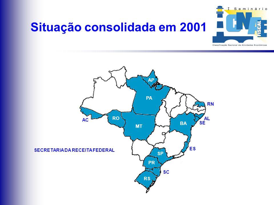 Implantações em 2001 PA RN SE ES SC